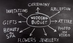 Info graphic on wedding budgets